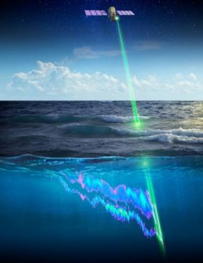 NASA, French Space Laser Measures Massive Migration of Ocean Animals
